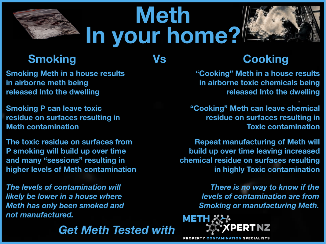 Meth Use: What Are the Signs and Symptoms of Someone Using Methamphetamines